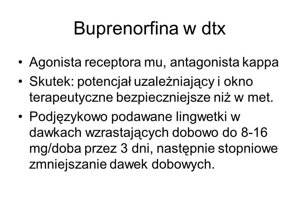 Buprenorfina w dtx Agonista receptora mu, antagonista kappa