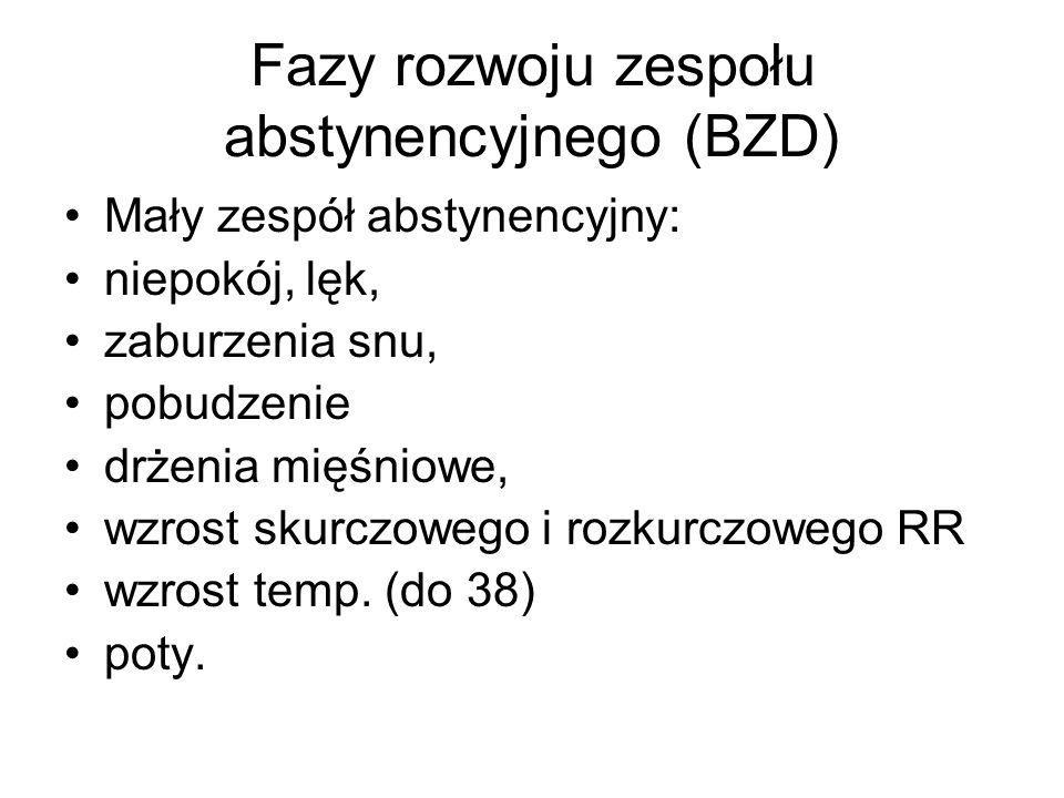 Fazy rozwoju zespołu abstynencyjnego (BZD)