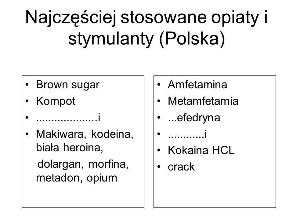Najczęściej stosowane opiaty i stymulanty (Polska)