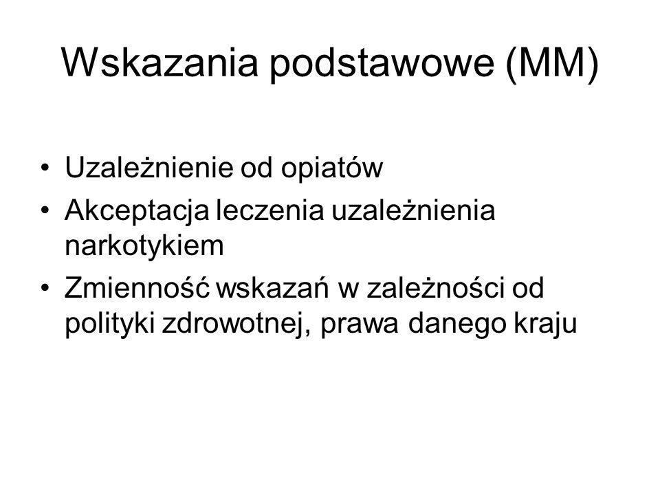Wskazania podstawowe (MM)