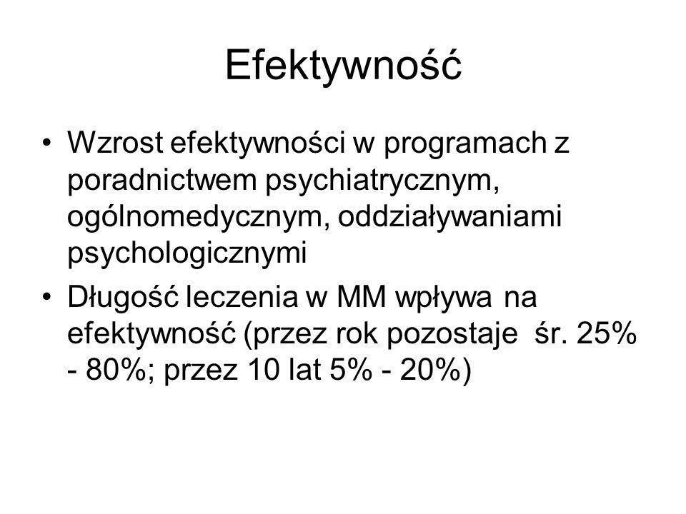 Efektywność Wzrost efektywności w programach z poradnictwem psychiatrycznym, ogólnomedycznym, oddziaływaniami psychologicznymi.