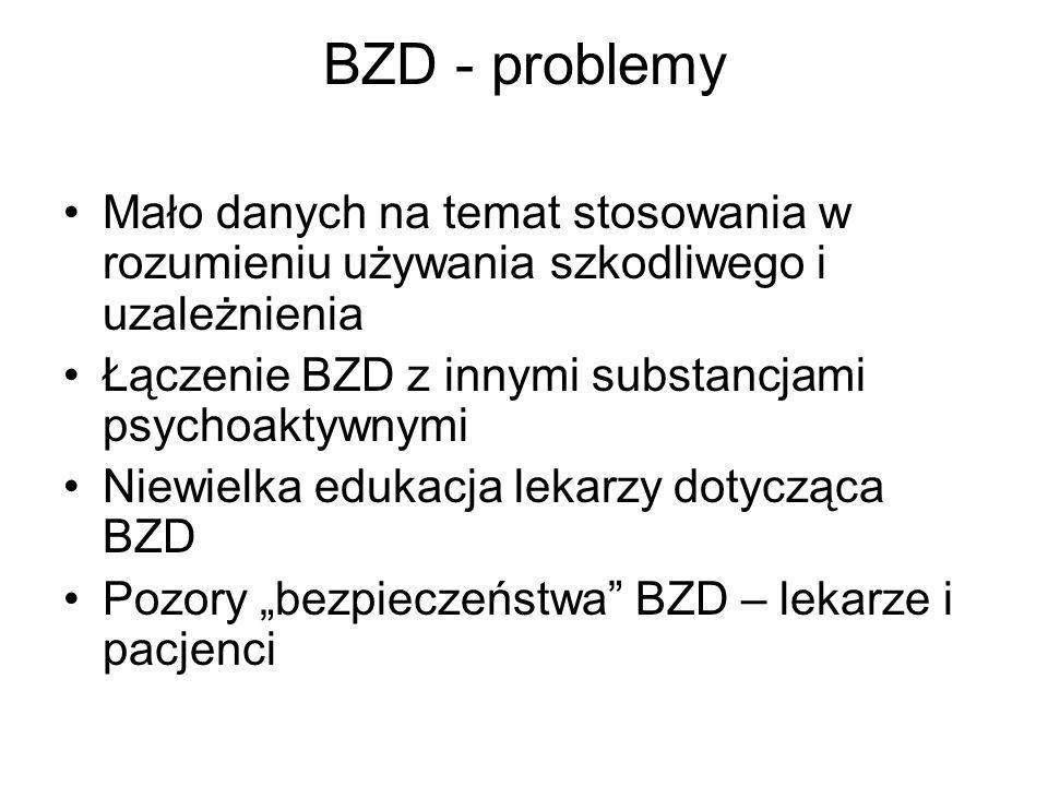 BZD - problemy Mało danych na temat stosowania w rozumieniu używania szkodliwego i uzależnienia. Łączenie BZD z innymi substancjami psychoaktywnymi.