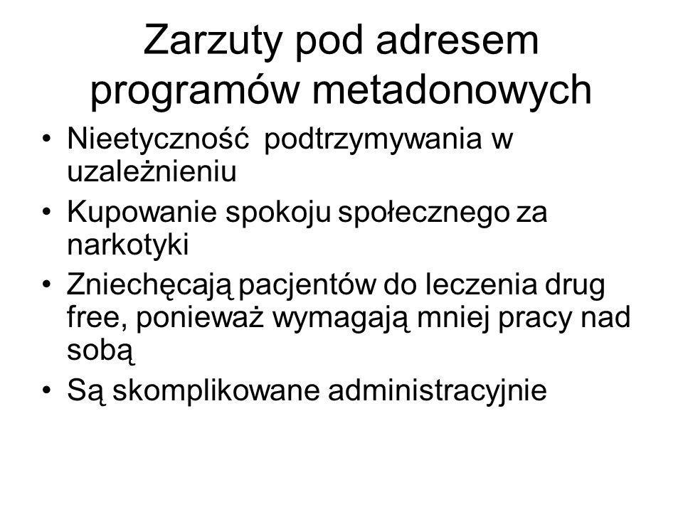 Zarzuty pod adresem programów metadonowych