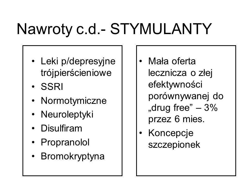 Nawroty c.d.- STYMULANTY
