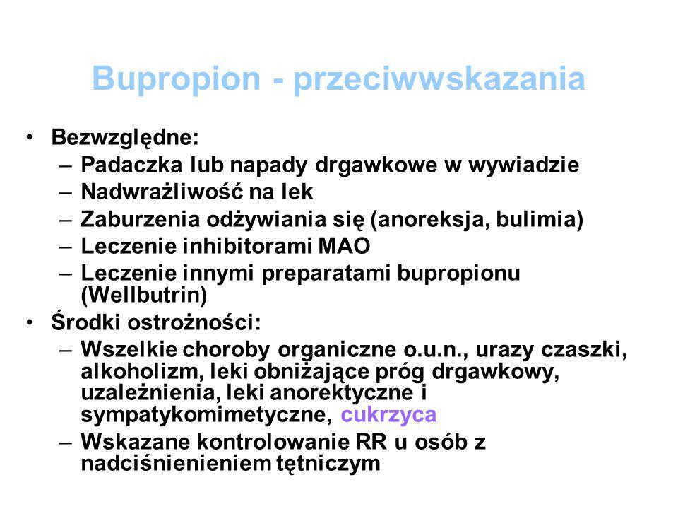 Bupropion - przeciwwskazania