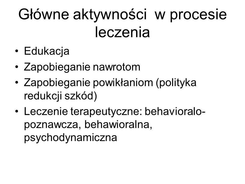 Główne aktywności w procesie leczenia