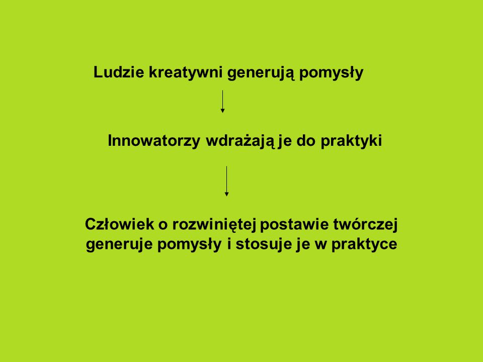 Ludzie kreatywni generują pomysły Innowatorzy wdrażają je do praktyki