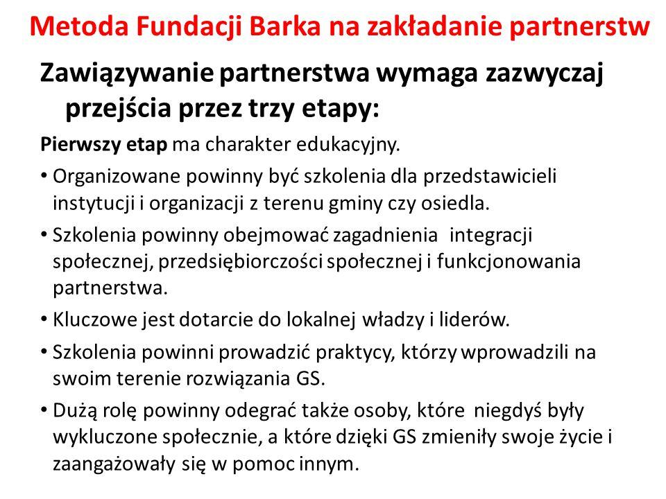 Metoda Fundacji Barka na zakładanie partnerstw