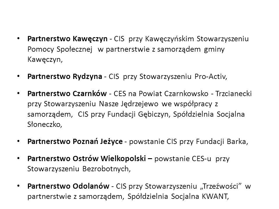 Partnerstwo Kawęczyn - CIS przy Kawęczyńskim Stowarzyszeniu Pomocy Społecznej w partnerstwie z samorządem gminy Kawęczyn,