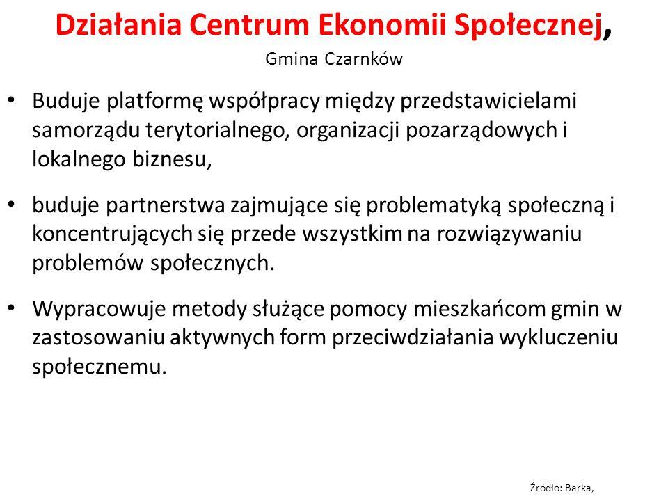 Działania Centrum Ekonomii Społecznej, Gmina Czarnków