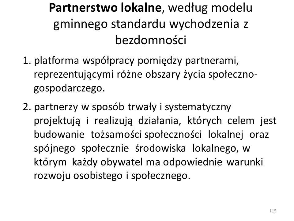 Partnerstwo lokalne, według modelu gminnego standardu wychodzenia z bezdomności