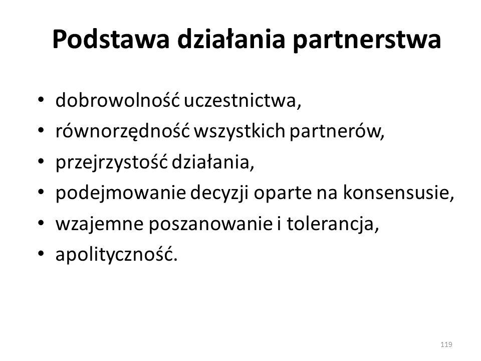 Podstawa działania partnerstwa