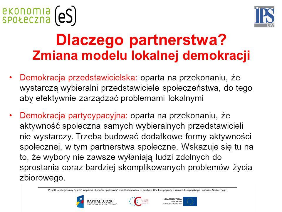 Dlaczego partnerstwa Zmiana modelu lokalnej demokracji