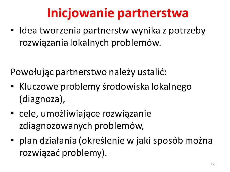 Inicjowanie partnerstwa