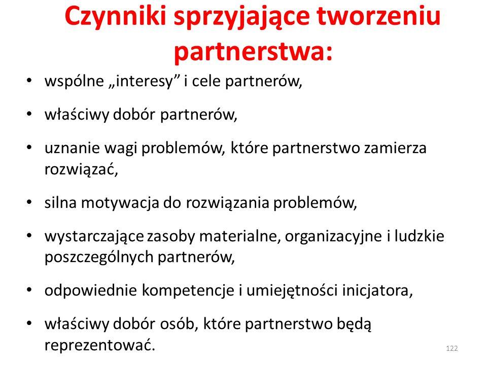 Czynniki sprzyjające tworzeniu partnerstwa: