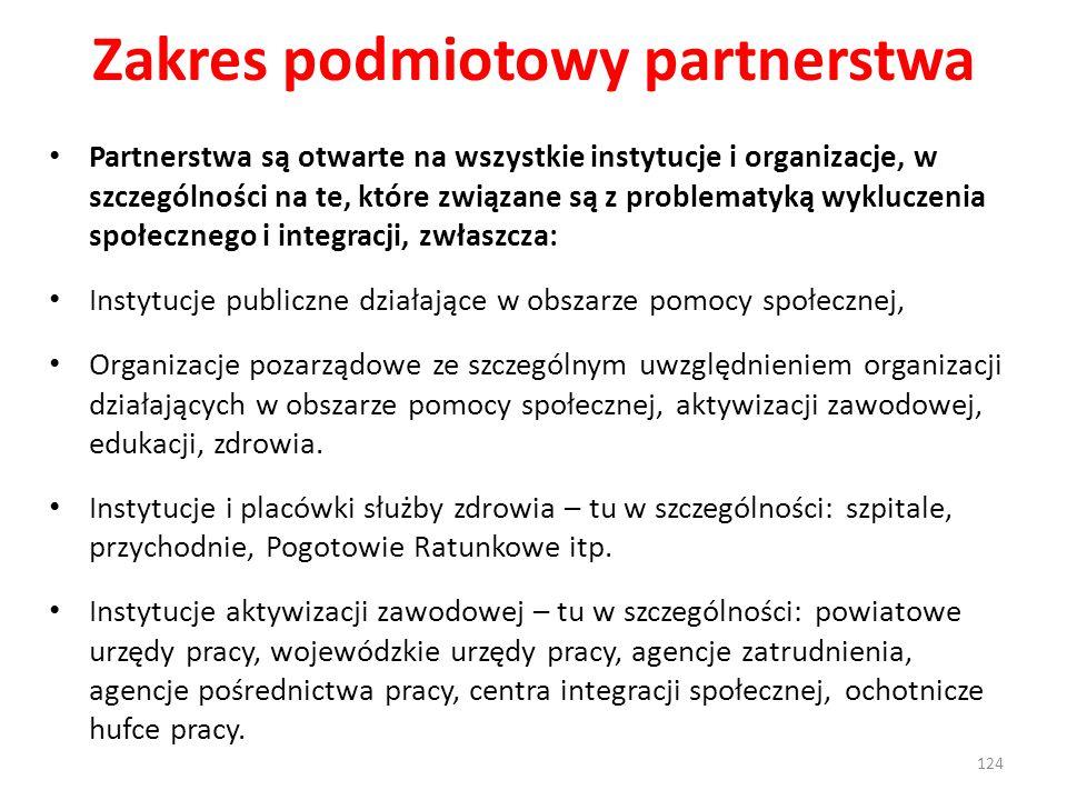 Zakres podmiotowy partnerstwa