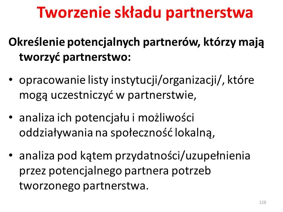 Tworzenie składu partnerstwa