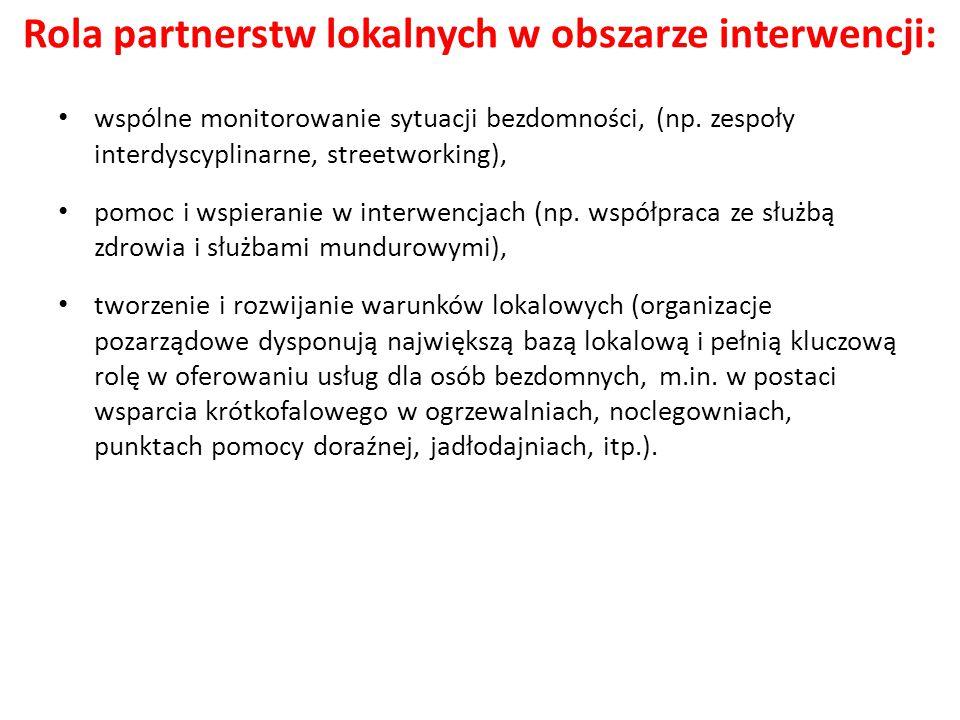 Rola partnerstw lokalnych w obszarze interwencji: