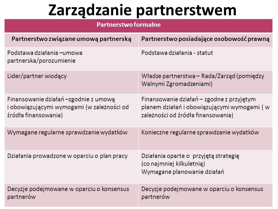 Zarządzanie partnerstwem