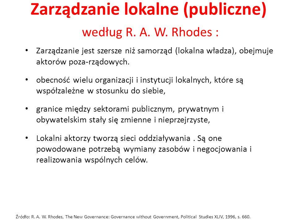Zarządzanie lokalne (publiczne) według R. A. W. Rhodes :