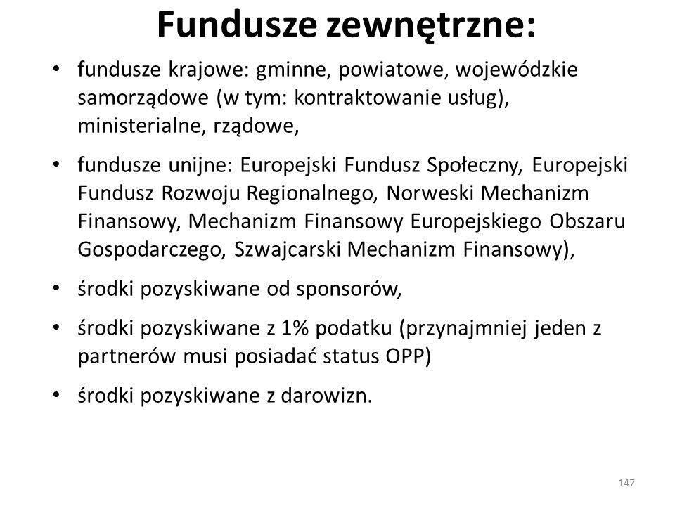 Fundusze zewnętrzne: fundusze krajowe: gminne, powiatowe, wojewódzkie samorządowe (w tym: kontraktowanie usług), ministerialne, rządowe,