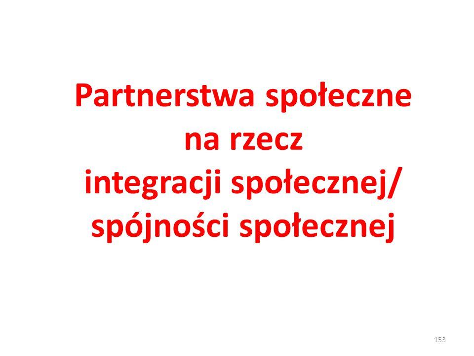 Partnerstwa społeczne na rzecz integracji społecznej/ spójności społecznej