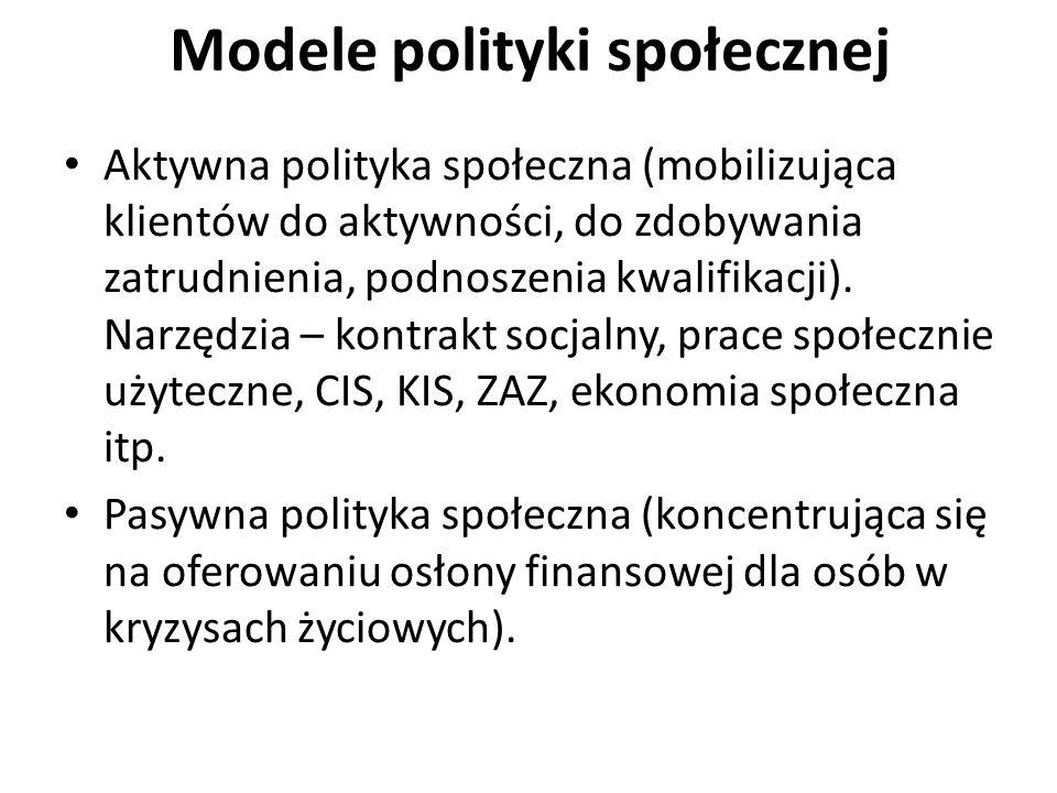 Modele polityki społecznej