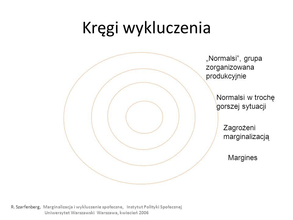 """Kręgi wykluczenia """"Normalsi , grupa zorganizowana produkcyjnie"""