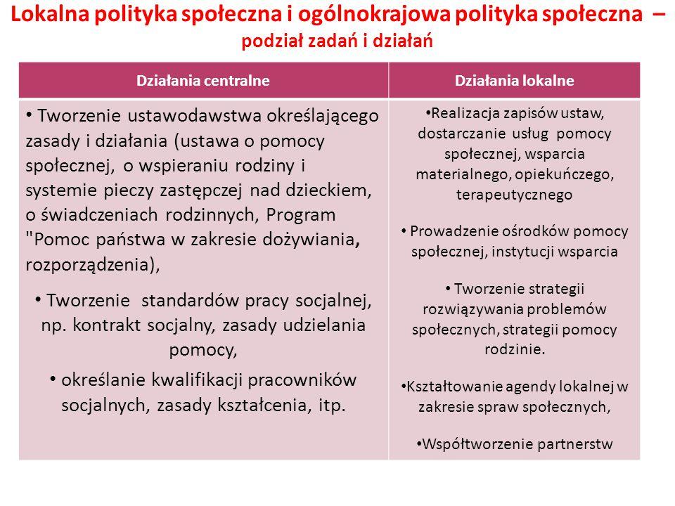Lokalna polityka społeczna i ogólnokrajowa polityka społeczna – podział zadań i działań