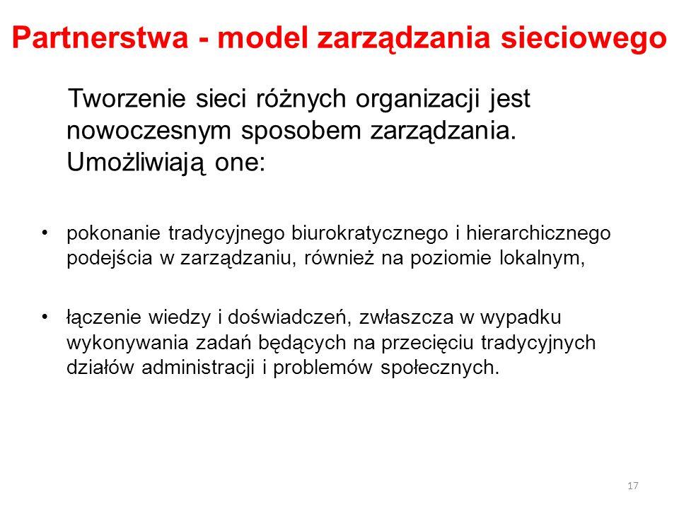 Partnerstwa - model zarządzania sieciowego
