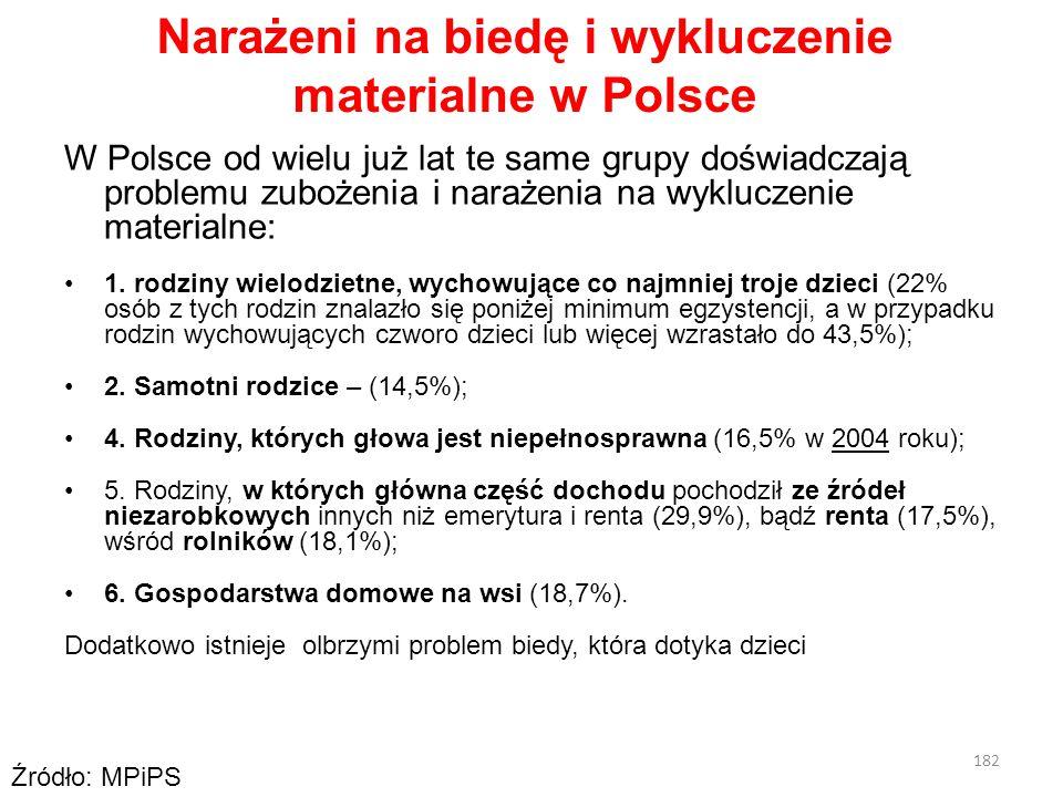 Narażeni na biedę i wykluczenie materialne w Polsce