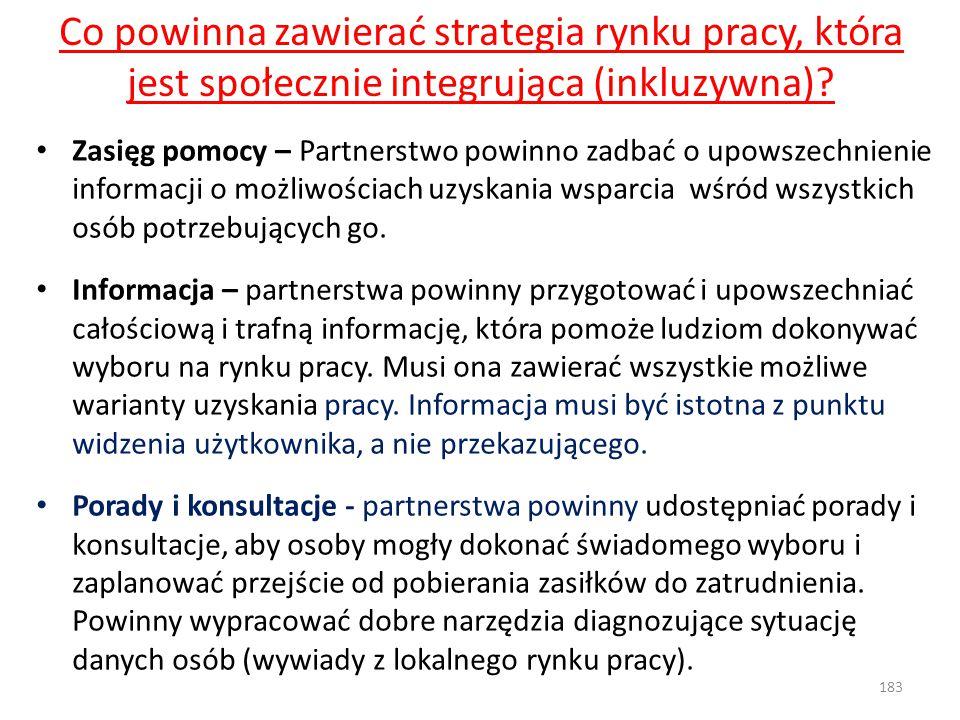 Co powinna zawierać strategia rynku pracy, która jest społecznie integrująca (inkluzywna)