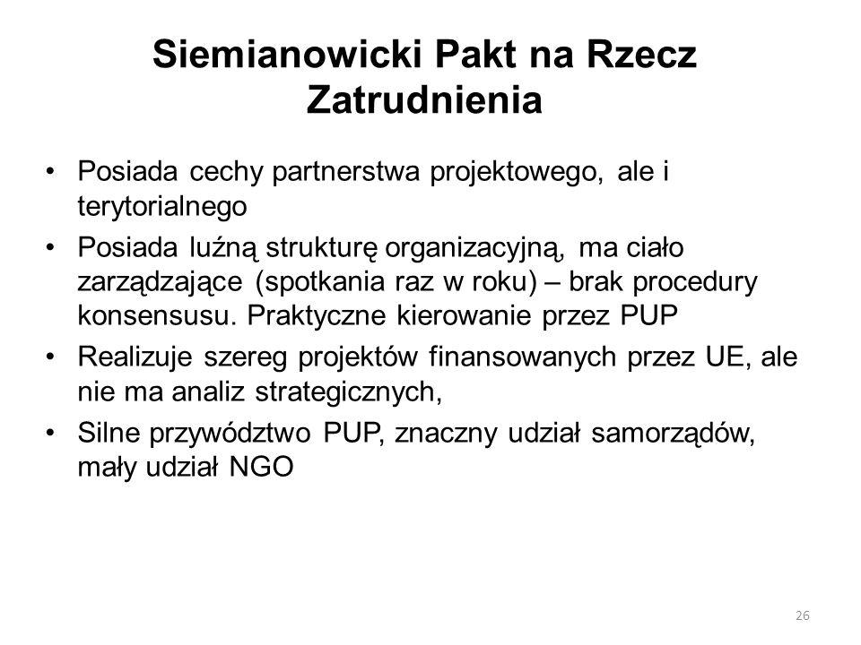 Siemianowicki Pakt na Rzecz Zatrudnienia