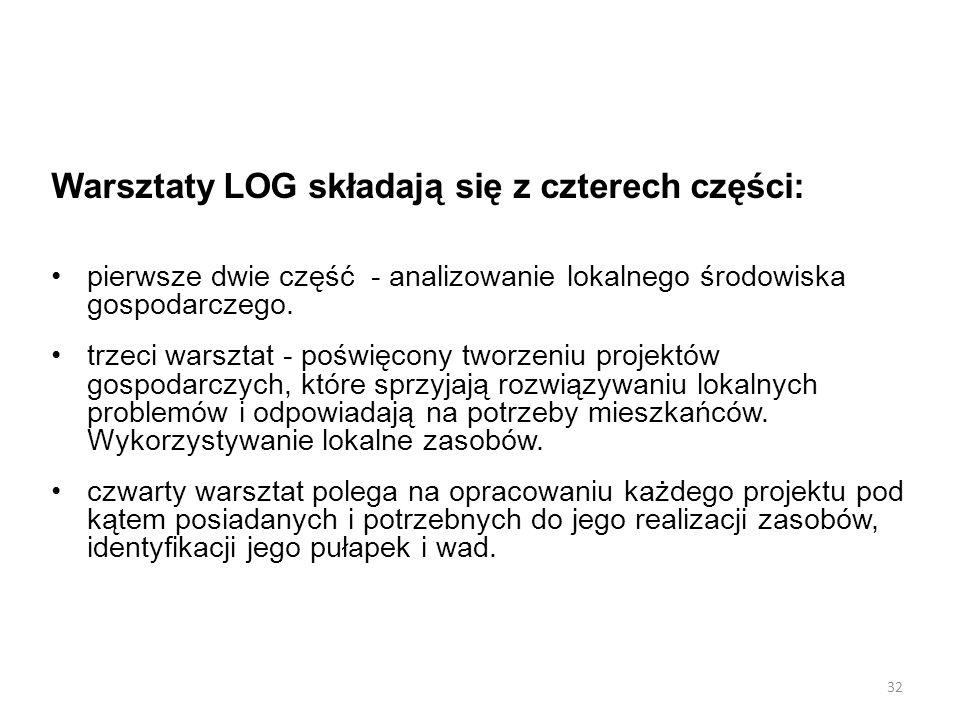 Warsztaty LOG składają się z czterech części: