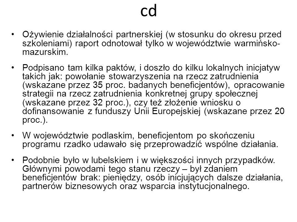 cd Ożywienie działalności partnerskiej (w stosunku do okresu przed szkoleniami) raport odnotował tylko w województwie warmińsko- mazurskim.