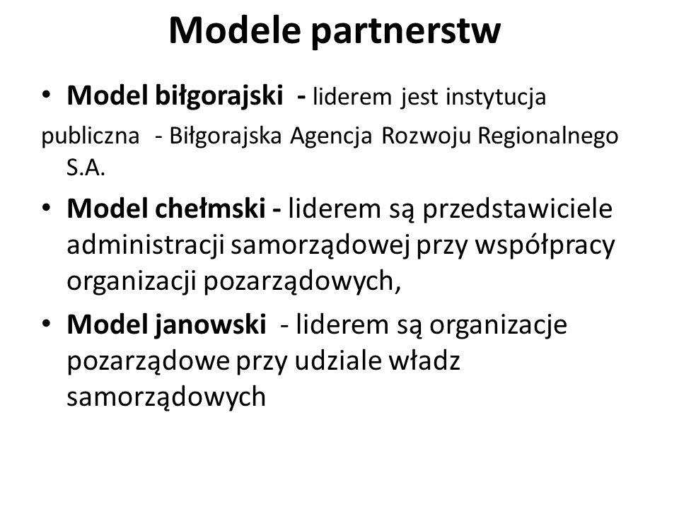 Modele partnerstw Model biłgorajski - liderem jest instytucja