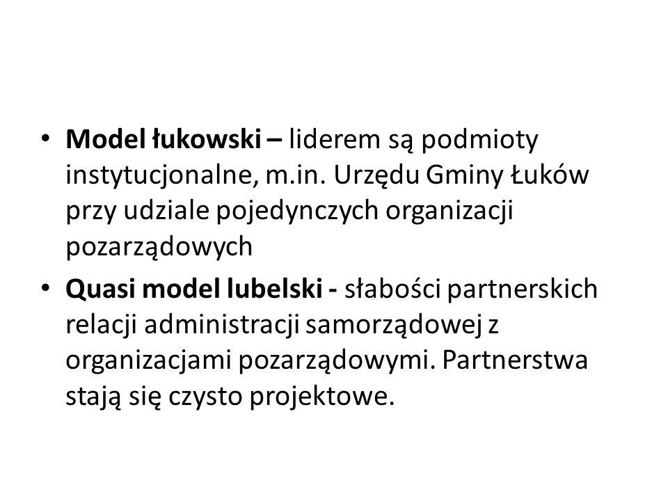 Model łukowski – liderem są podmioty instytucjonalne, m. in