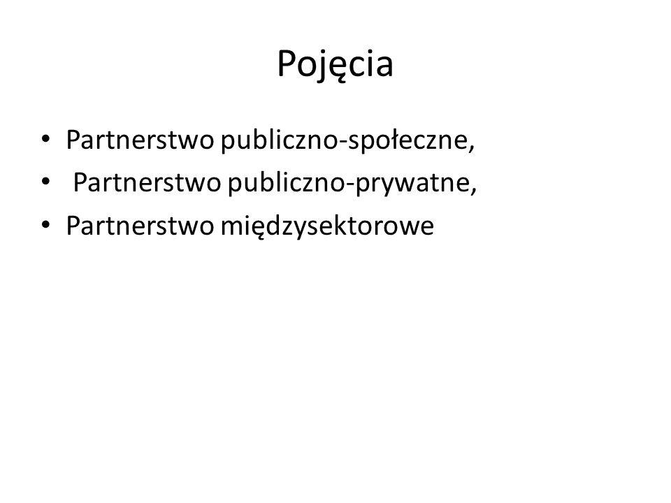 Pojęcia Partnerstwo publiczno-społeczne,