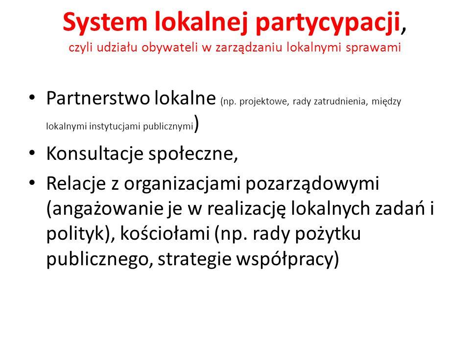 System lokalnej partycypacji, czyli udziału obywateli w zarządzaniu lokalnymi sprawami