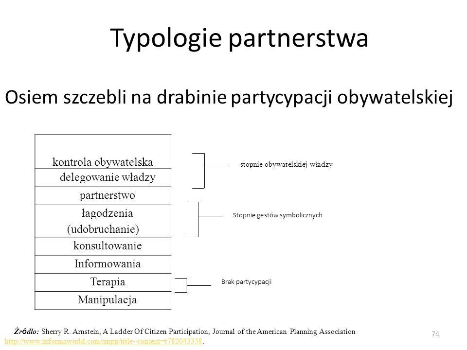 Typologie partnerstwa