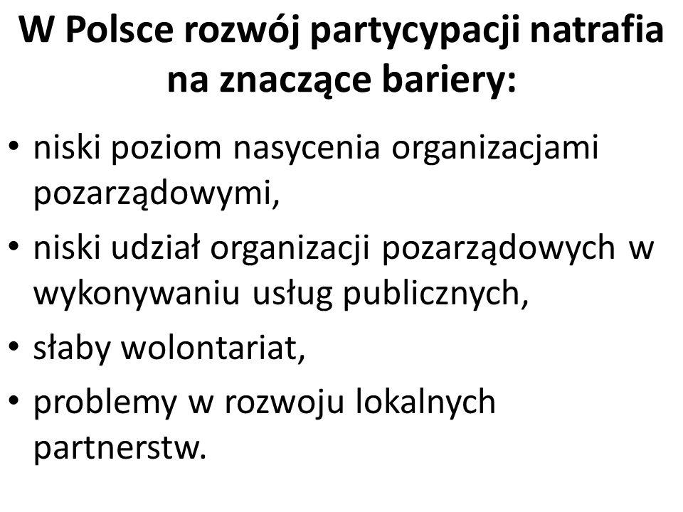 W Polsce rozwój partycypacji natrafia na znaczące bariery: