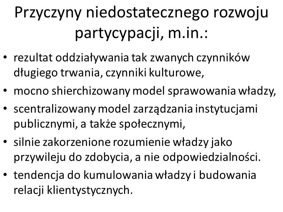 Przyczyny niedostatecznego rozwoju partycypacji, m.in.: