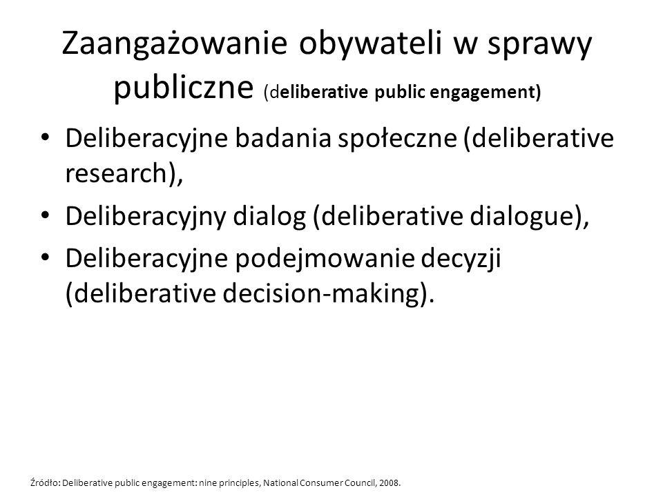 Zaangażowanie obywateli w sprawy publiczne (deliberative public engagement)