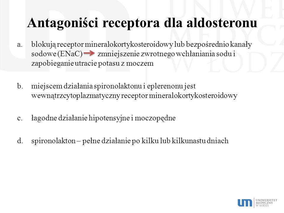 Antagoniści receptora dla aldosteronu