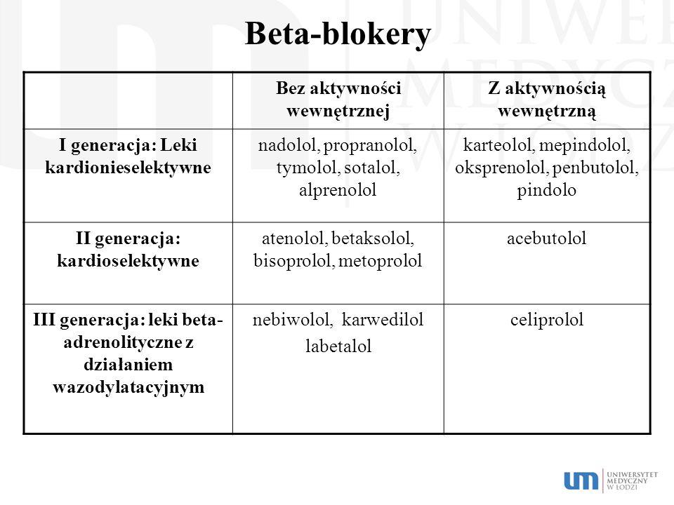 Beta-blokery Bez aktywności wewnętrznej Z aktywnością wewnętrzną