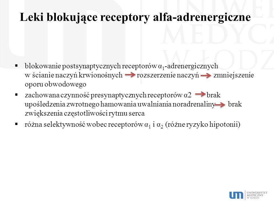 Leki blokujące receptory alfa-adrenergiczne