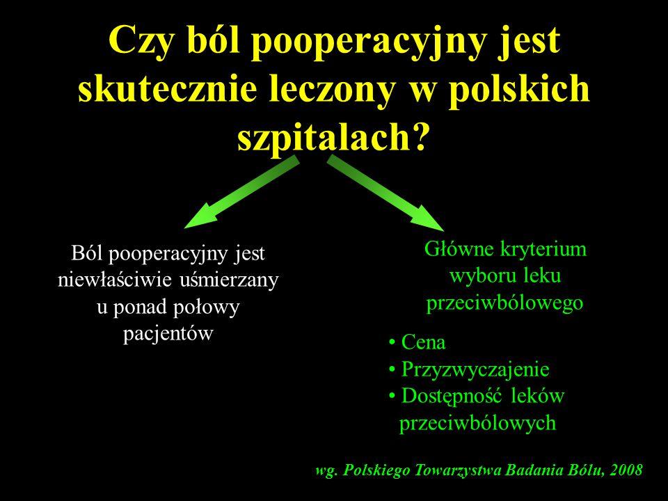 Czy ból pooperacyjny jest skutecznie leczony w polskich szpitalach