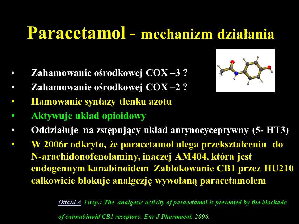 Paracetamol - mechanizm działania