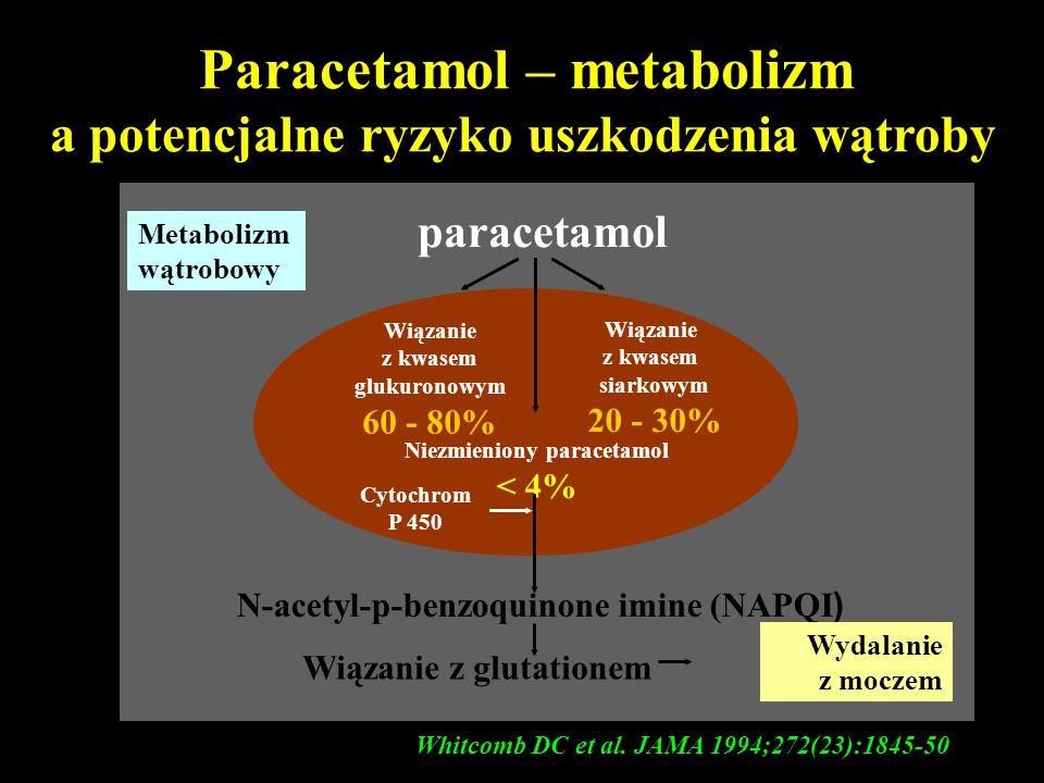 Niezmieniony paracetamol
