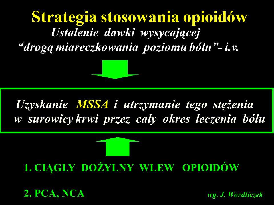 Strategia stosowania opioidów